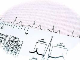Heart Attack & Ear dolore Informazioni