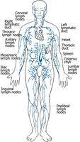 Trattamenti linfoma