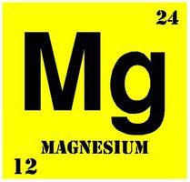 Come funziona Magnesio assorbi nel corpo?