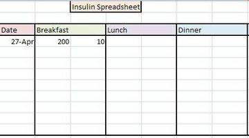Come fare un foglio di insulina