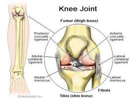 Home Remedy per le ginocchia doloranti