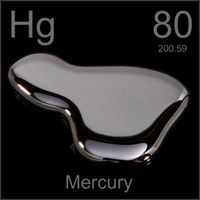 Mercury Poisoning Cure