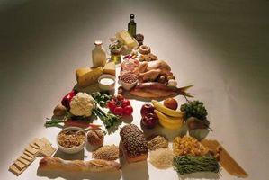 Come mangiare proteine di sera per la perdita di peso massimo