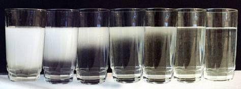 Come funziona PH influisce acqua potabile?